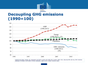 Graph illustrating the decoupling of greenhouse gas (GHG) emissions and Gross Domestic Product (GDP) levels - by Peter Vis